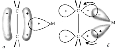 Образование связи металл - этилен: донорно-акцепторная связь между заполненной $\pi$-ΜΟ этилена и вакантной $d$-орбиталью металла (а) $\pi$-дативная связь между заполненной $d$-орбиталью металла и вакантной $\pi^*$-МО этилена (б). Автор24 — интернет-биржа студенческих работ