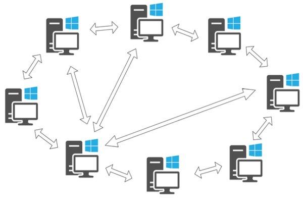 Одноранговая компьютерная сеть. Автор24 — интернет-биржа студенческих работ