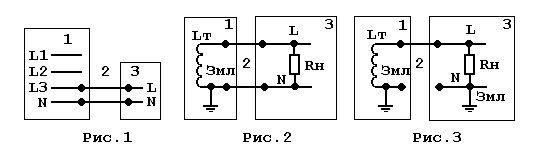 Электрика и электричество – схематическое изображение фазы, нуля и земли