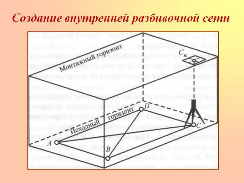 Схема создания внутренней геодезической разбивочной сети. Автор24 — интернет-биржа студенческих работ