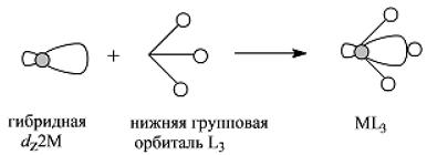МО клиносэндвичевых соединений. Автор24 — интернет-биржа студенческих работ