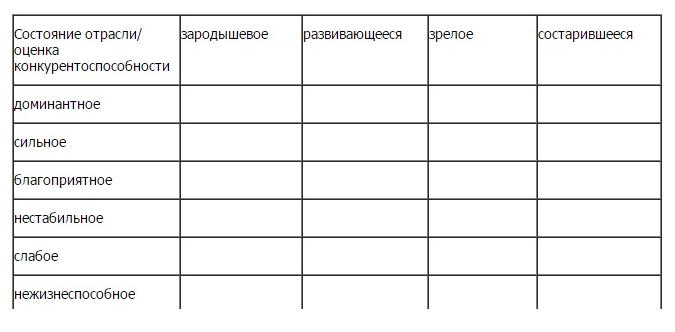Матрица определения рациональности проекта. Автор24 – интернет-биржа студенческих работ