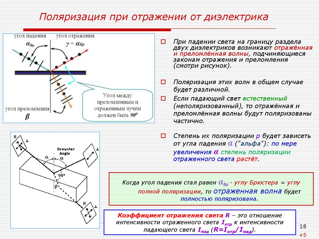 Поляризация при отражении от диэлектрика. Автор24 — интернет-биржа студенческих работ