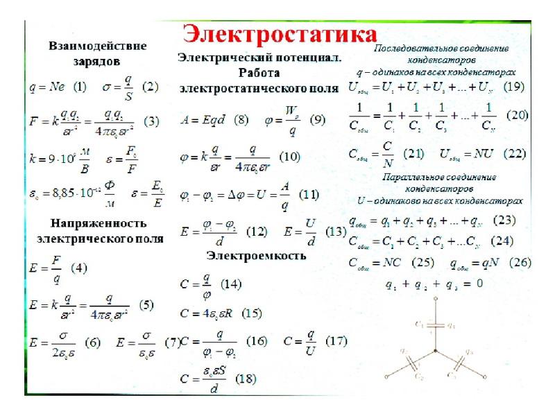 Основные формулы в электростатике. Автор24 — интернет-биржа студенческих работ