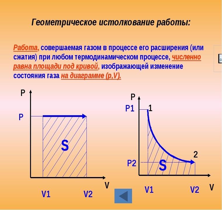Свойства геометрической термодинамики. Автор24 — интернет-биржа студенческих работ