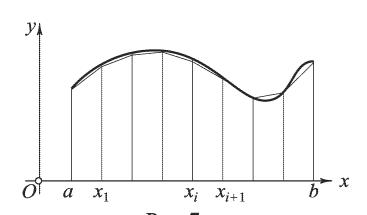 Метод трапеций для вычисления интегралов
