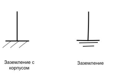 Обозначение земли на схемах