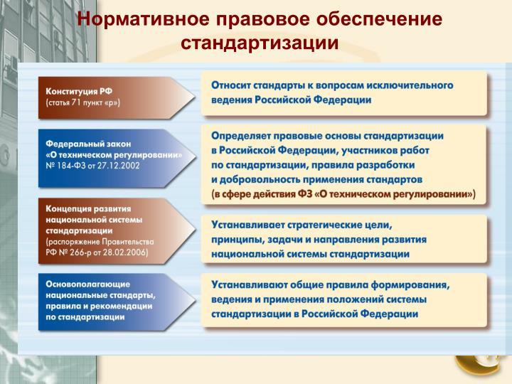 Правовое обеспечение стандартизации. Автор24 — интернет-биржа студенческих работ