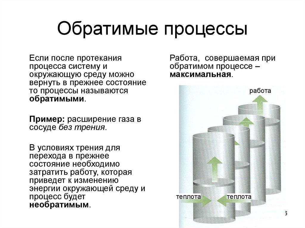 Обратимый процесс в термодинамике. Автор24 — интернет-биржа студенческих работ