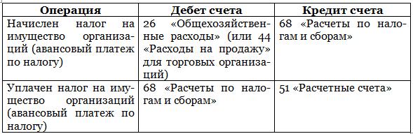 Проводки. Автор24 — интернет-биржа студенческих работ