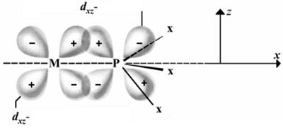 Образование $\pi$-дативного связи между заполненной $d$-орбиталью металла и вакантной $3d$-орбиталью фосфора в фосфиновых комплексах. Автор24 — интернет-биржа студенческих работ
