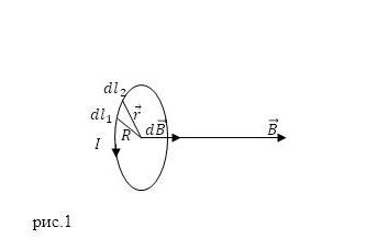 Магнитное поле кругового тока в его центре. Автор24 — интернет-биржа студенческих работ