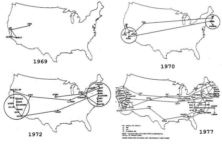 Ранние тапы развития ARPANet/Internet. Автор24 — интернет-биржа студенческих работ