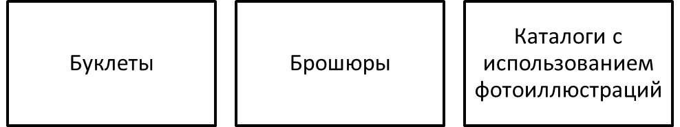 Новые компоненты фоторекламы. Автор24 — интернет-биржа студенческих работ