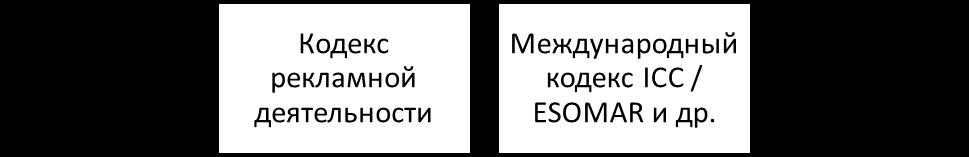 Нормативно-правовая база международного регламентирования рекламной деятельности. Автор24 — интернет-биржа студенческих работ