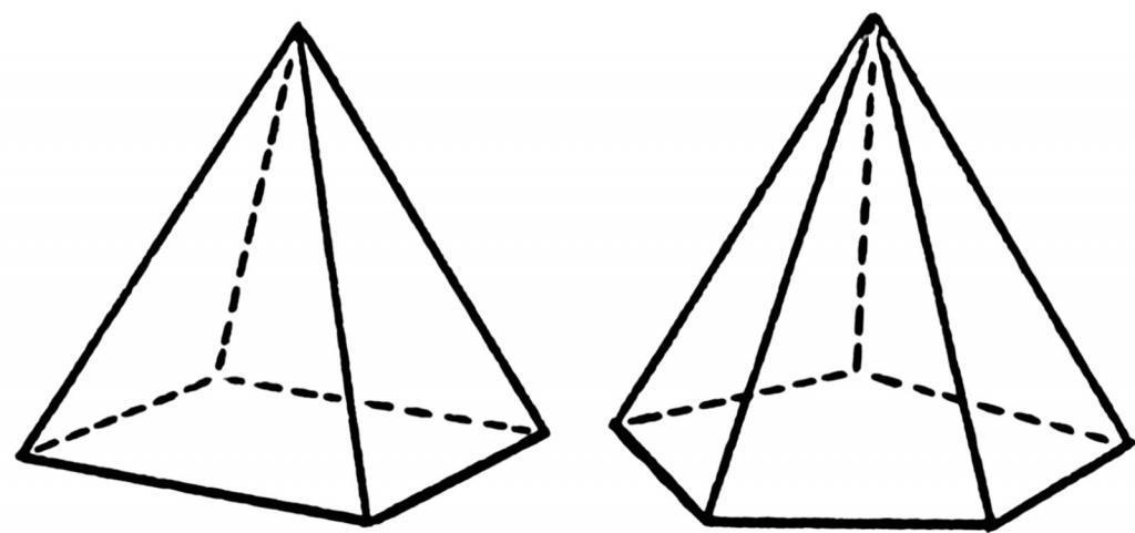 Пирамида. Автор24 — интернет-биржа студенческих работ