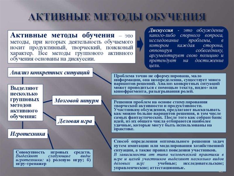 Активные методы обучения. Автор24 — интернет-биржа студенческих работ