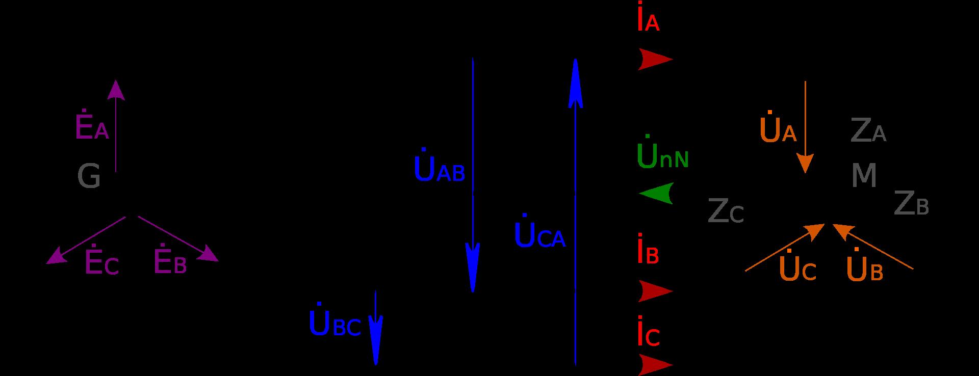 Роль нулевого провода в трехфазной цепи при соединении звездой