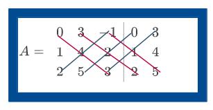 Вычисление определителя 3 порядка. Автор24 — интернет-биржа студенческих работ