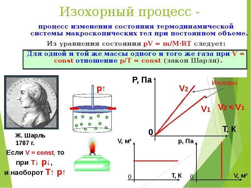Уравнение состояния. Автор24 — интернет-биржа студенческих работ