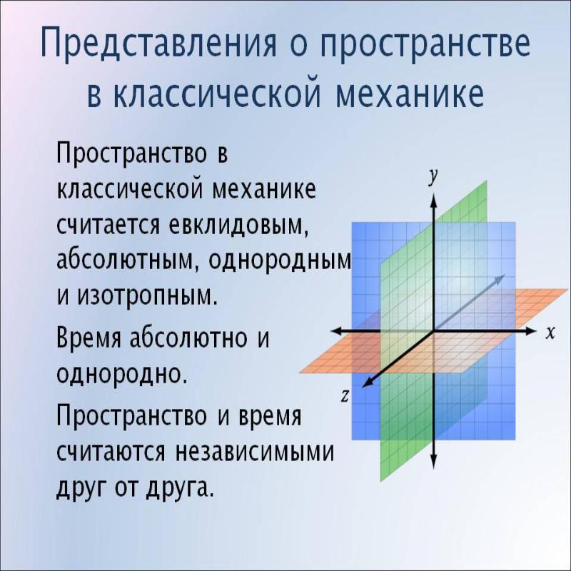 Представления о пространстве в классической механике. Автор24 — интернет-биржа студенческих работ