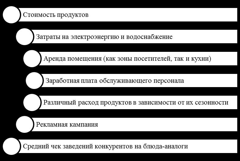 Факторы ценообразования при разработке маркетинговой стратегии ресторана. Автор24 — интернет-биржа студенческих работ