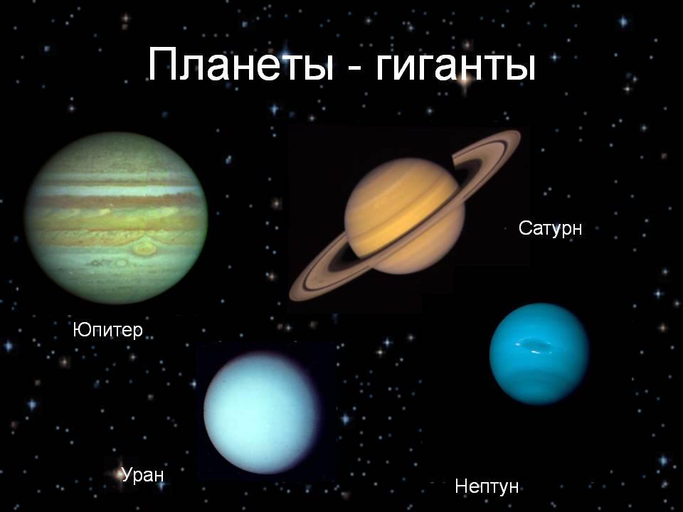 Планеты-гиганты. Автор24 — интернет-биржа студенческих работ