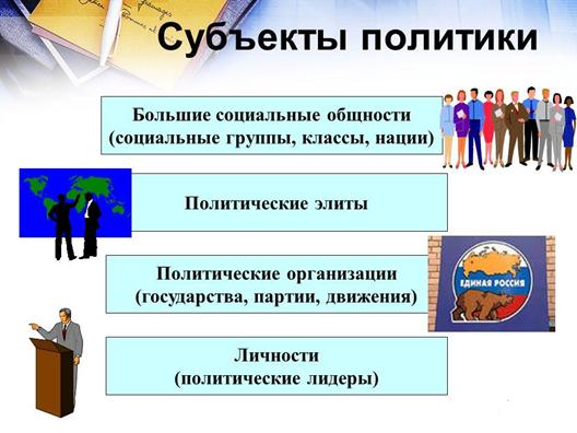 Субъекты политики. Автор24 — интернет-биржа студенческих работ
