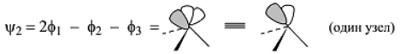 Орбитали фрагмента $ML_3$. Автор24 — интернет-биржа студенческих работ