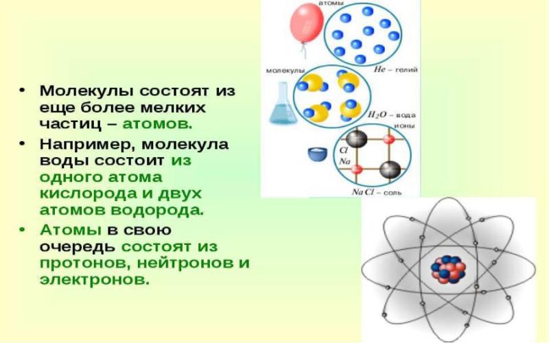 Строение молекул. Автор24 — интернет-биржа студенческих работ