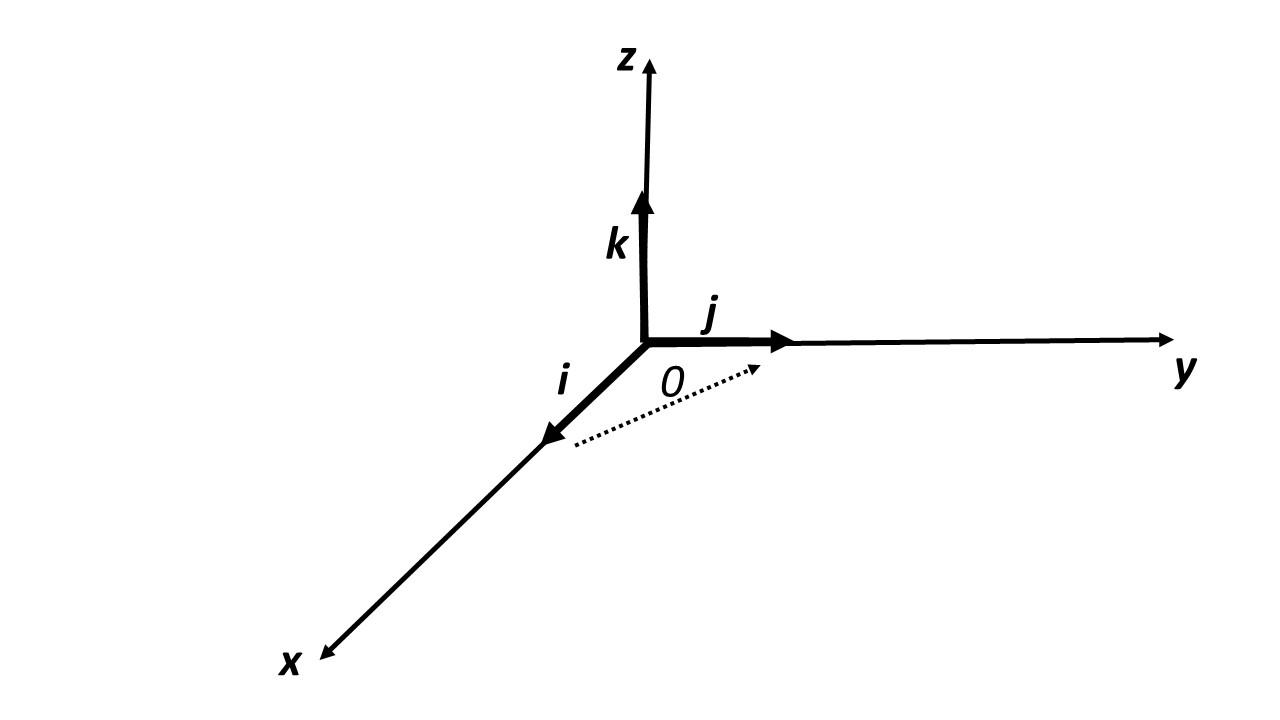 Чертёж ортогональной системы координат в пространстве. Автор24 — интернет-биржа студенческих работ
