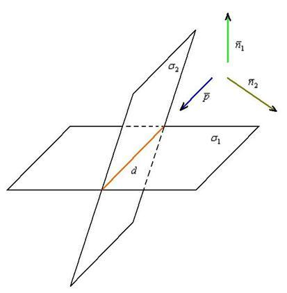 Связь канонического и общего уравнения прямой