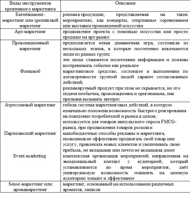 Виды и характеристика инструментов креативного маркетинга. Автор24 — интернет-биржа студенческих работ