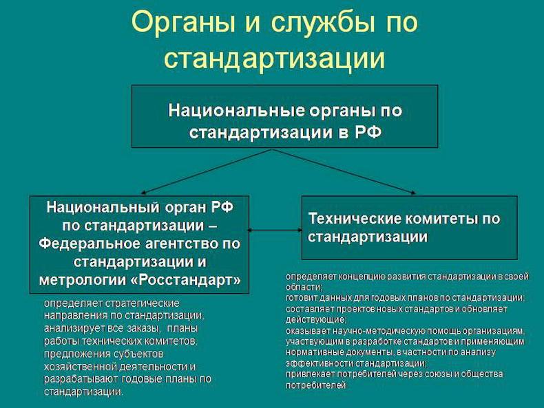 Органы и службы по стандартизации. Автор24 — интернет-биржа студенческих работ