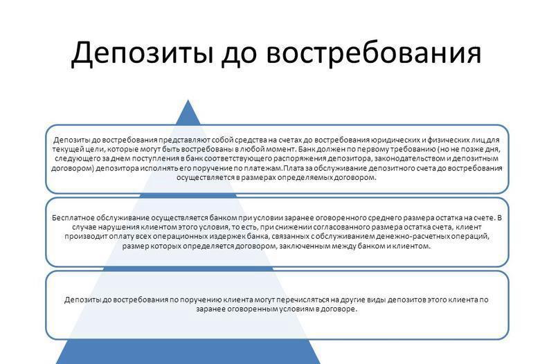 Депозиты до востребования. Автор24 — интернет-биржа студенческих работ