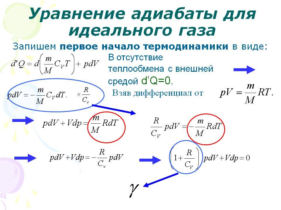 Уравнение адиабаты для идеального газа. Автор24 — интернет-биржа студенческих работ