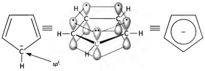 Схема образования ароматической системы циклопентадиенил-аниона. Автор24 — интернет-биржа студенческих работ