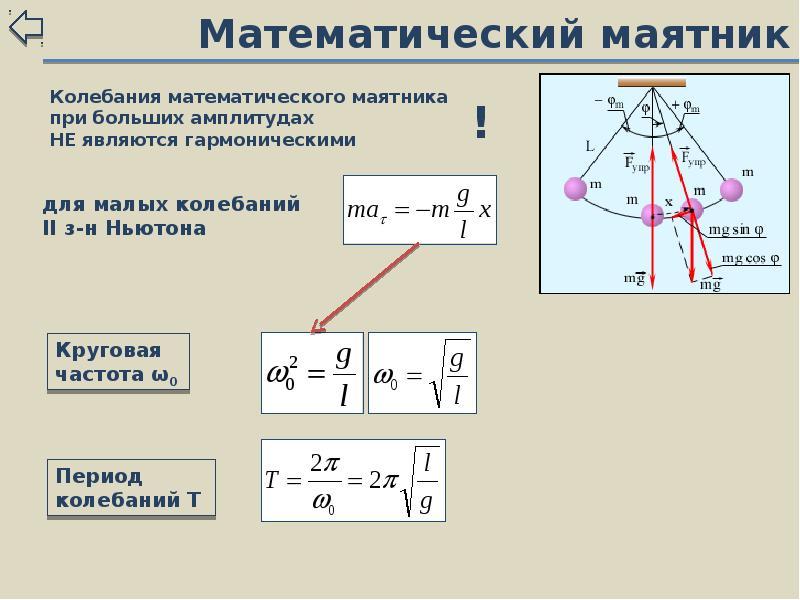 Математический маятник. Автор24 — интернет-биржа студенческих работ