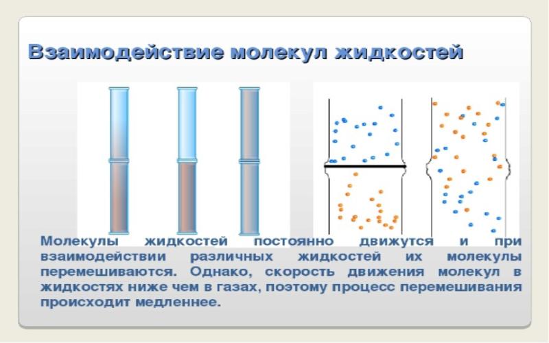 Взаимодействие молекул жидкостей. Автор24 — интернет-биржа студенческих работ
