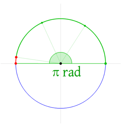 Число пи в радианах равно 3,1415. Автор24 — интернет-биржа студенческих работ