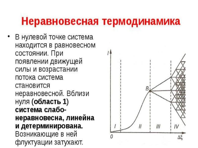 Неравновесная термодинамика. Автор24 — интернет-биржа студенческих работ