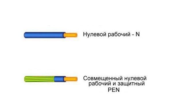 Маркировка нулевого провода