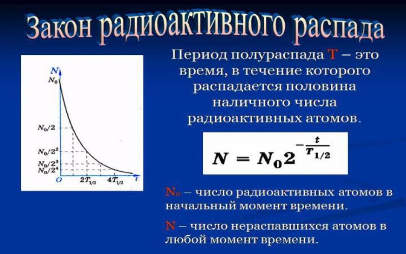Закон радиоактивного распада. Автор24 — интернет-биржа студенческих работ
