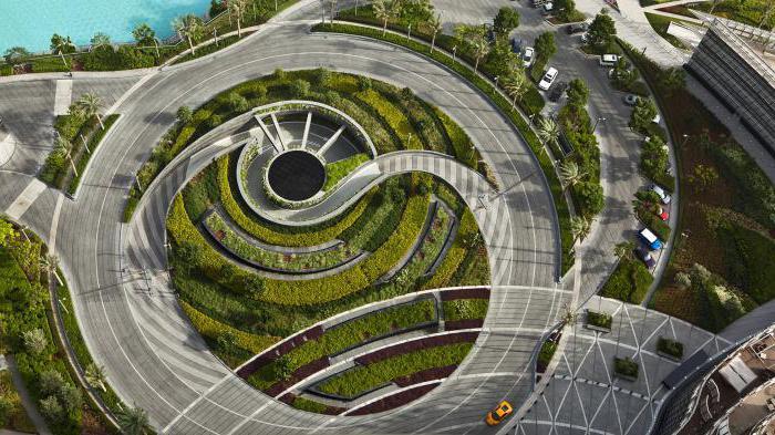 Ландшафтная архитектура. Автор24 — интернет-биржа студенческих работ